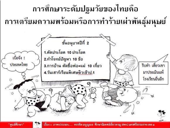 ตูนส์ศึกษา : การศึกษาระดับประถมวัยของไทยคือการเตรียมพร้อมหรือการทำร้ายเผ่าพันธุ์มนุษย์
