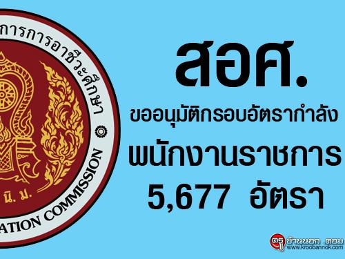 สอศ.ขออนุมัติอัตรากำลังพนักงานราชการ 5,677 อัตรา