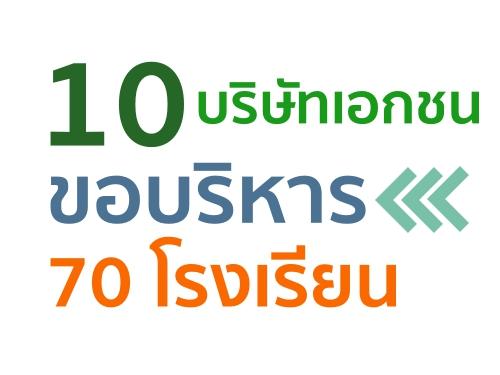10 บริษัทเอกชนขอบริหาร 70 โรงเรียน