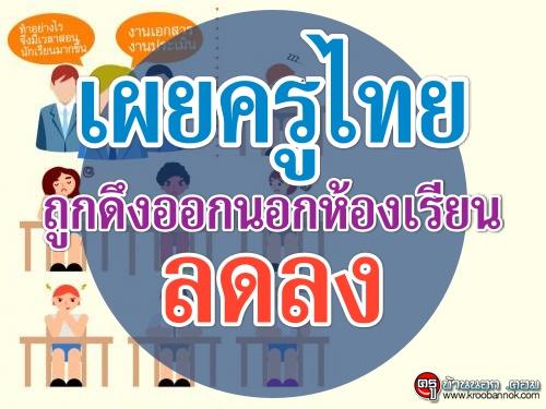 เผยครูไทยถูกดึงออกนอกห้องเรียนลดลง
