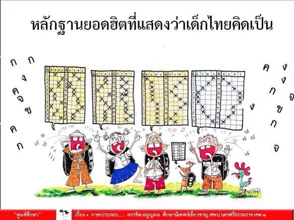 ตูนส์ศึกษา : หลักฐานยอดฮิต ที่แสดงว่าเด็กไทยคิดเป็น