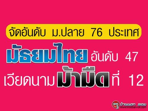 จัดอันดับ ม.ปลาย มัธยมไทยอันดับ 47 เวียดนามม้ามืดที่ 12