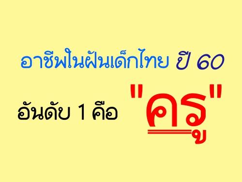 """ส่องอาชีพในฝันเด็กไทยปี60 """"ครู""""ครองอันดับ1"""