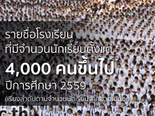 รายชื่อโรงเรียนที่มีจำนวนนักเรียนตั้งแต่ 4,000 คนขึ้นไป ปีการศึกษา 2559 (เรียงลำดับตามจำนวนนักเรียนจากมากไปน้อย)