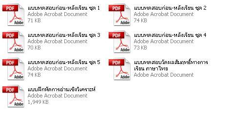 แบบฝึกหัด วิชาภาษาไทย ชั้นประถมศึกษาปีที่ 6  จัดทำโดย นางประนอม  บุญมาเลิศ