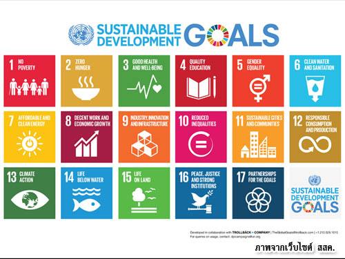 เป้าหมายการพัฒนาที่ยั่งยืนของโลก 17 ประการ