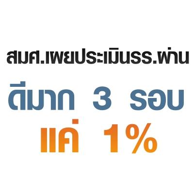 สมศ.เผยผ่านประเมินดีมากทั้ง 3 รอบ มีแค่ 1%