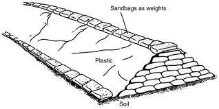 วิธีสร้างคันกระสอบทรายให้แข็งแรง