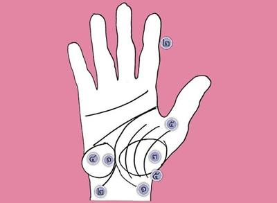ลายมือของคนจะสบายตอนบั้นปลาย