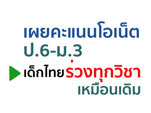 เผยคะแนนโอเน็ตป.6-ม.3 เด็กไทยร่วงทุกวิชาเหมือนเดิม