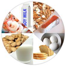 โรคภูมิแพ้ที่กิดจากอาหาร