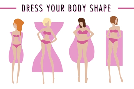 �Ѻ�����������Ѻ�ٻ��ҧ�ͧ�س (Dress Your Body Shape)