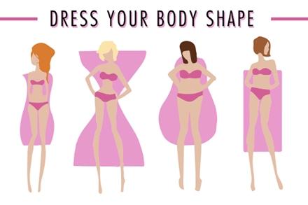 จับเดรสให้แมทช์กับรูปร่างของคุณ (Dress Your Body Shape)