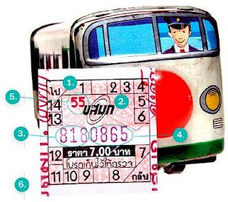 ความหมายของตัวเลขบนตั๋วรถเมล์