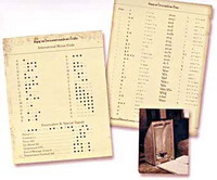 อำลาโทรเลขไทย 133 ปี