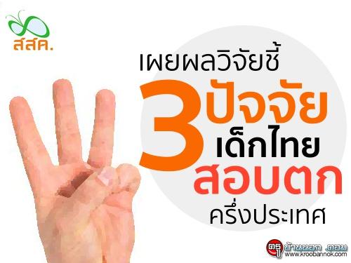 เผยผลวิจัยชี้3ปัจจัยเด็กไทยสอบตกครึ่งประเทศ