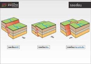 ความเข้าใจเรื่องแผ่นดินไหว: ประเทศไทยกับ 3 รอยเลื่อนมีพลัง และพื้นที่เสี่ยงภัย 5 ระดับ