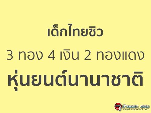 เด็กไทยซิว 3 ทอง 4 เงิน 2 ทองแดงหุ่นยนต์นานาชาติ