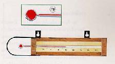 การวัดอุณหภูมิของอากาศ