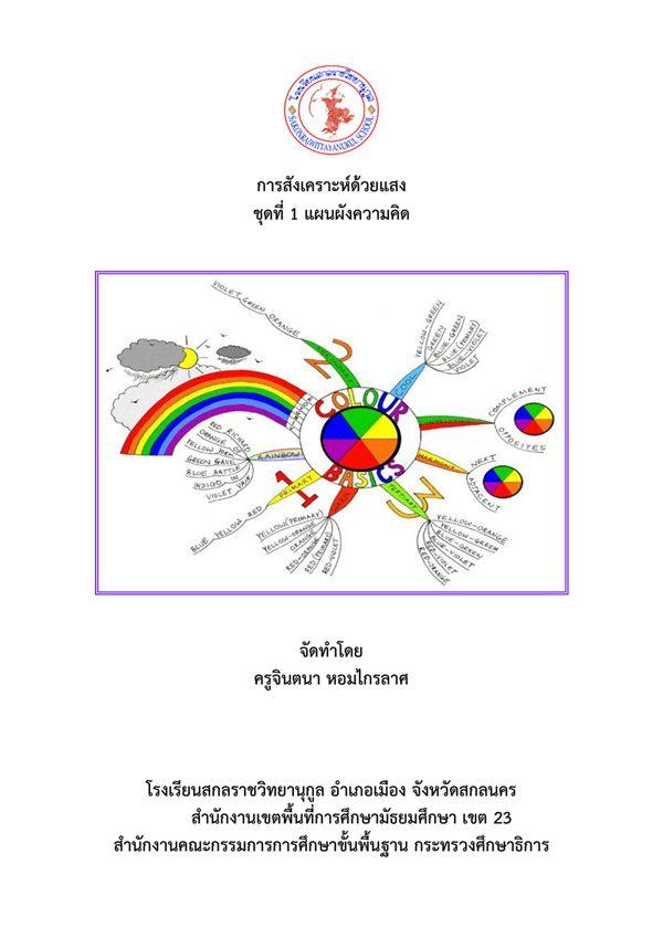 เอกสารประกอบการเรียน เรื่อง การสังเคราะห์ด้วยแสง ชีววิทยา ม.5 ผลงานครูจินตนา หอมไกรลาศ