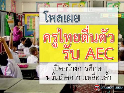 โพลเผย ครูไทยตื่นตัวรับ AEC เปิดกว้างการศึกษา หวั่นเกิดความเหลื่อมล้ำ