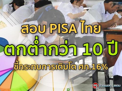 สอบ PISA ไทยตกต่ำกว่า 10 ปี ชี้กระทบการเติบโต ศก.16%