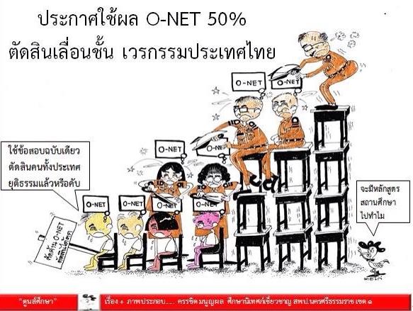 ตูนส์ศึกษา : ประกาศใช้ผล O-NET 50% ตัดสินเลื่อนชั้น เวรกรรมประเทศไทย
