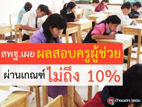 สพฐ.เผยผลสอบครูผู้ช่วยผ่านเกณฑ์ไม่ถึง 10%