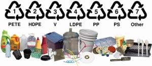 7 สัญลักษณ์ในขวดพลาสติก มีความหมายอย่างไร อันไหนรีไซเคิลได้ ที่นี่มีคำตอบ